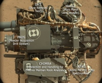 La suite d'instruments du bras robotique de Curiosity